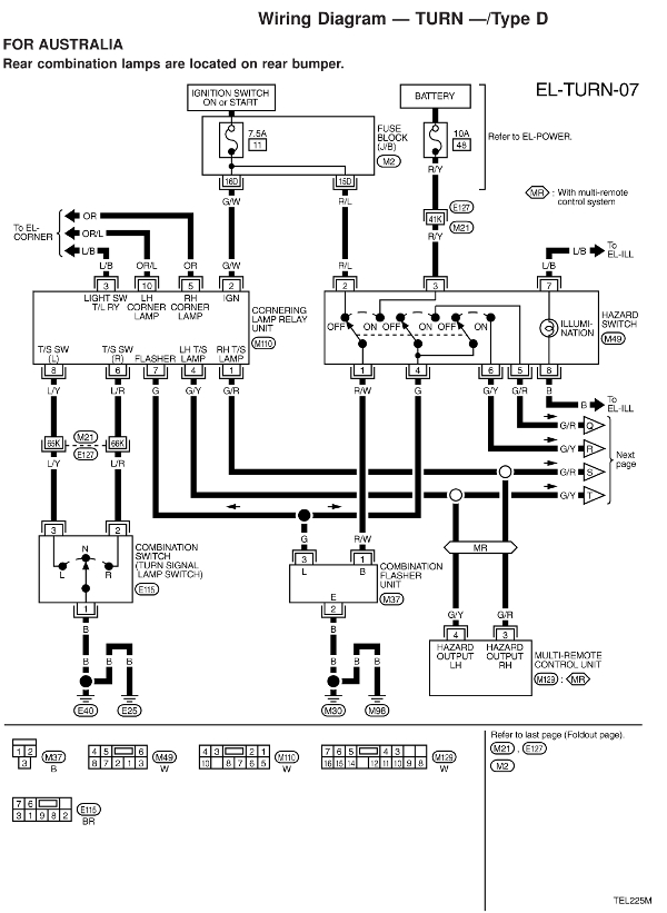 Y61 Radio Wiring Diagram : Urgent help needed with indicators problem nissan