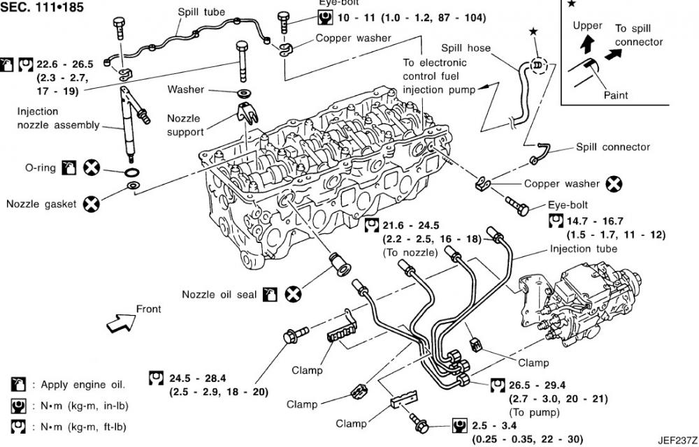 Problem With Starting Tesy 61 Zd30  Ddti  2953 Cc - Nissan Patrol Gu  Y61