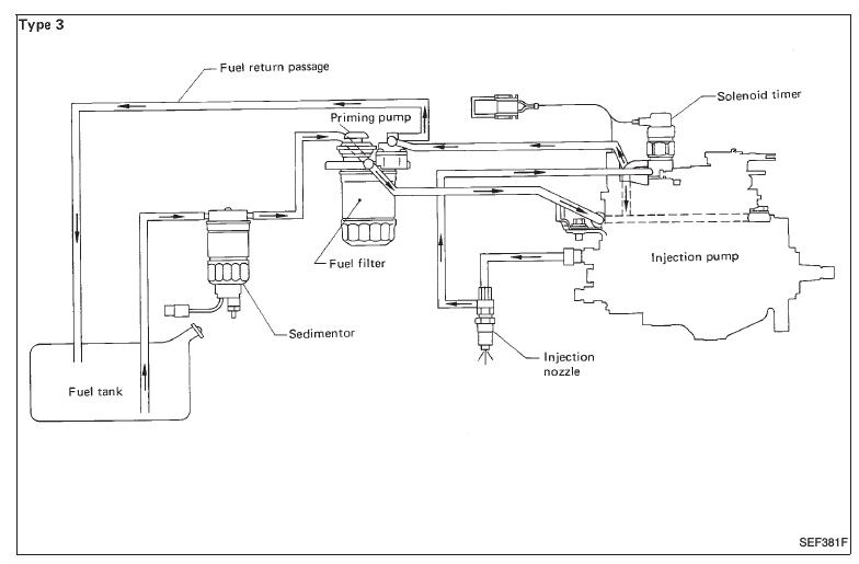 gu patrol wiring diagram fuel pump