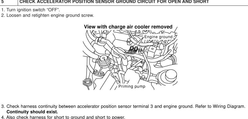ZD30 intermittant throtle fault 43 - Nissan Patrol GU/Y61