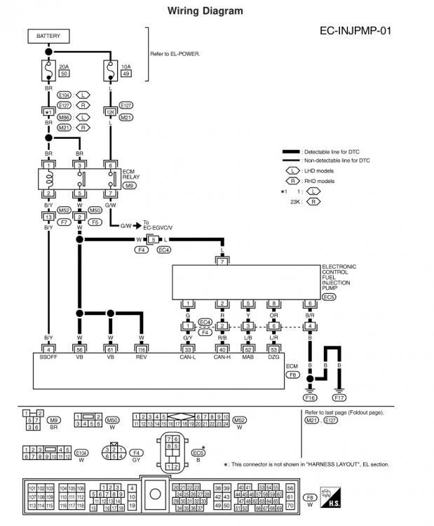 ECM_to_IP_diagram_early.jpg