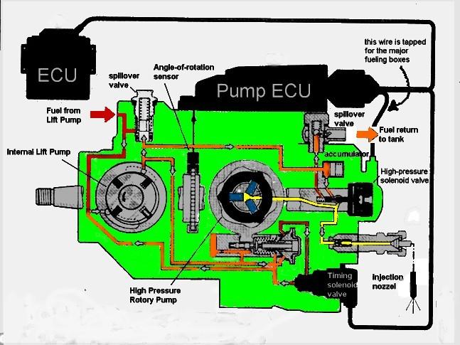 vp-44final_6_cylinder_engine.jpg.cec4eab1c1715585aab03e1a36a5e0f8.jpg