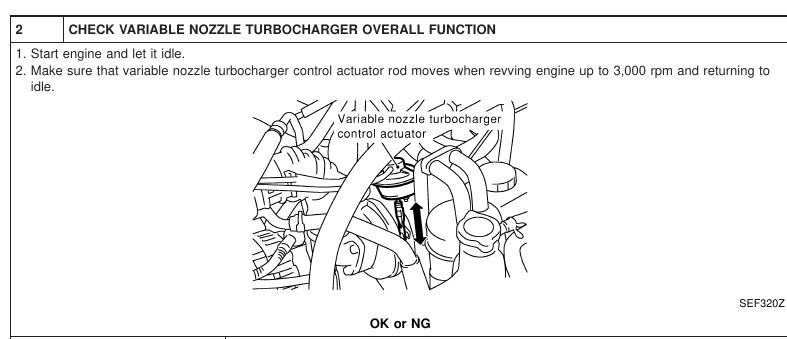 Turbo_actuator_check.jpg.077978e5e41c16da0bc8448c922770cb.jpg